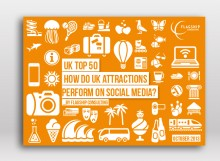 Flagship Consulting Top 50 UK Social Media Attractions Document visual