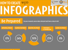 infographic-on-infographics-teaser