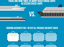 Cruise Infographic by Flagship Consulting