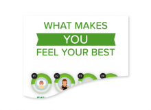 What makes you feel you best – Alpro Infographic