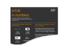 iotuk impact in numbers infographic