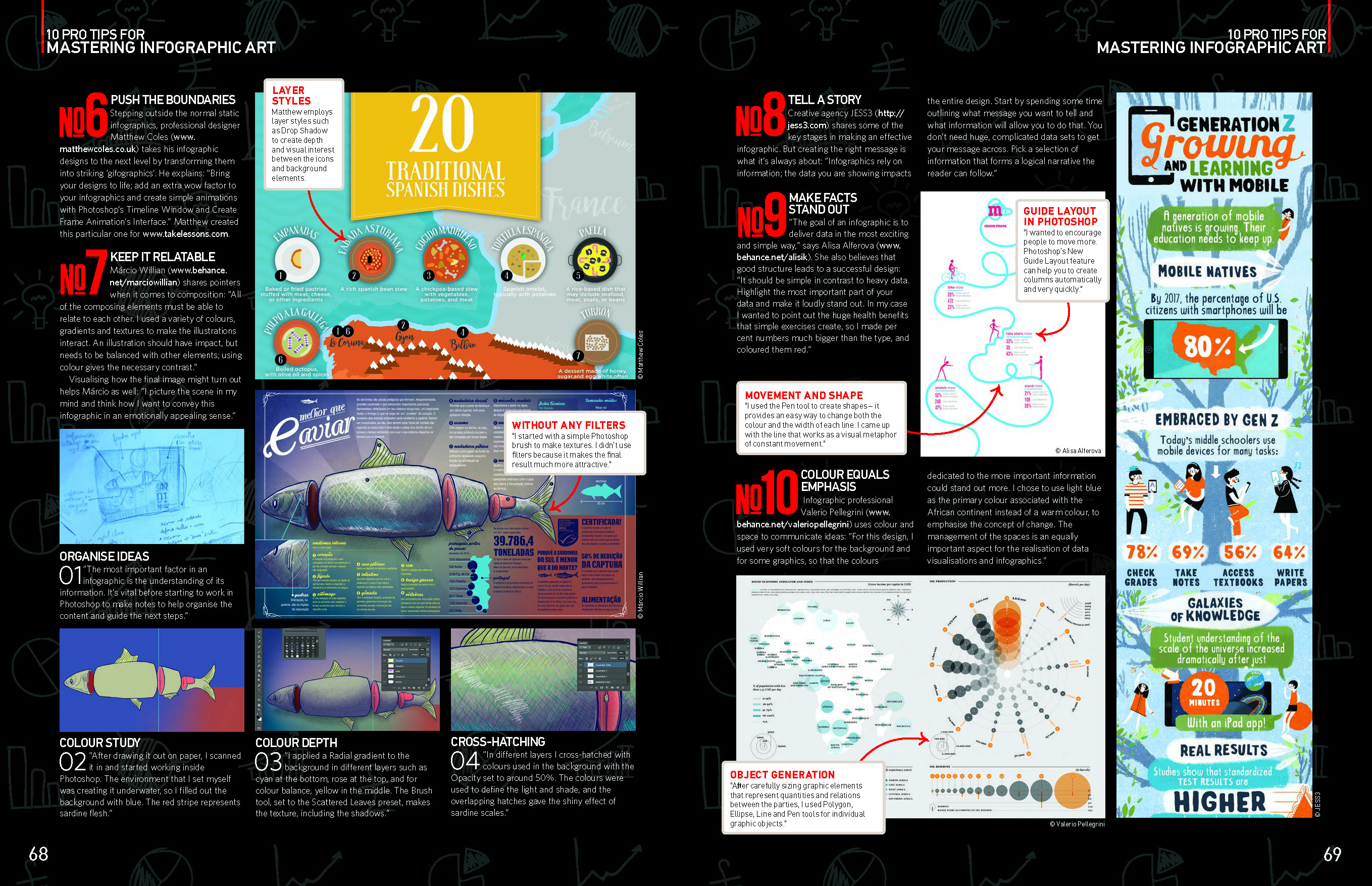 Infographics feature_Page_3